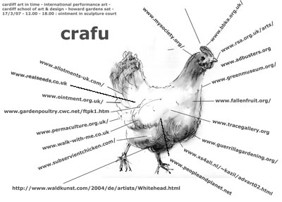crafu chicken drawing